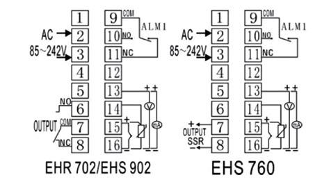 Controlador de temperatura omron e5cc manual